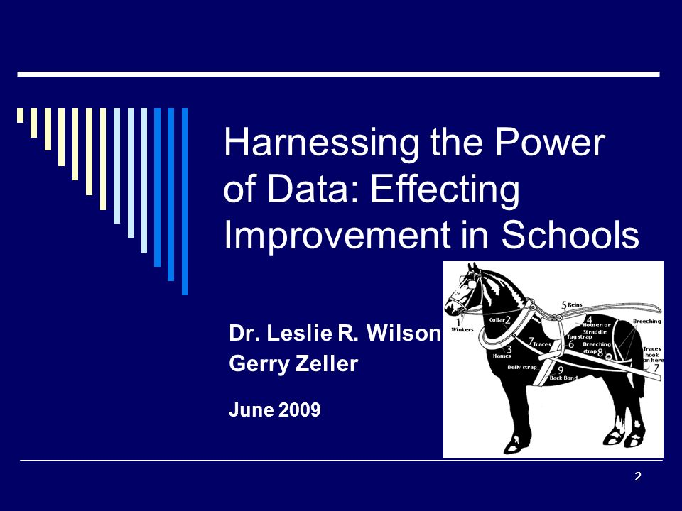22 Harnessing the Power of Data: Effecting Improvement in Schools Dr.