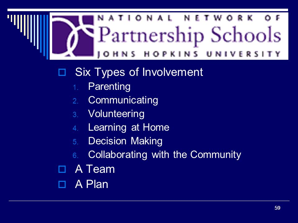 59 Six Types of Involvement 1. Parenting 2. Communicating 3.