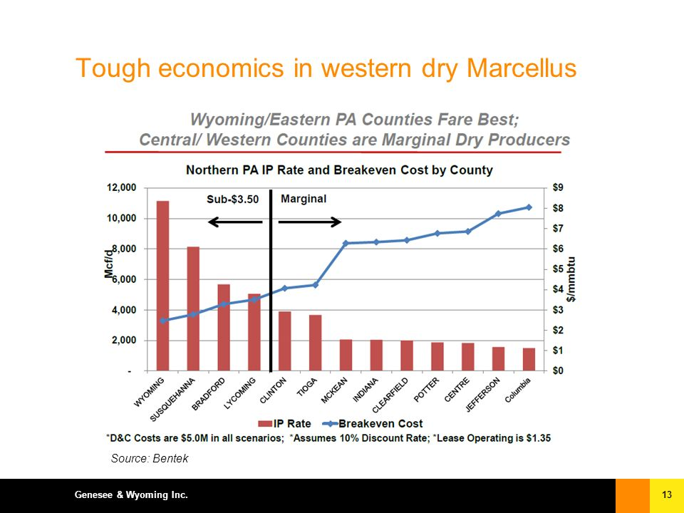 13Genesee & Wyoming Inc. Tough economics in western dry Marcellus Source: Bentek