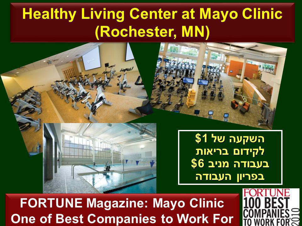 Healthy Living Center at Mayo Clinic (Rochester, MN) FORTUNE Magazine: Mayo Clinic One of Best Companies to Work For השקעה של 1$ לקידום בריאות בעבודה מניב 6$ בפריון העבודה