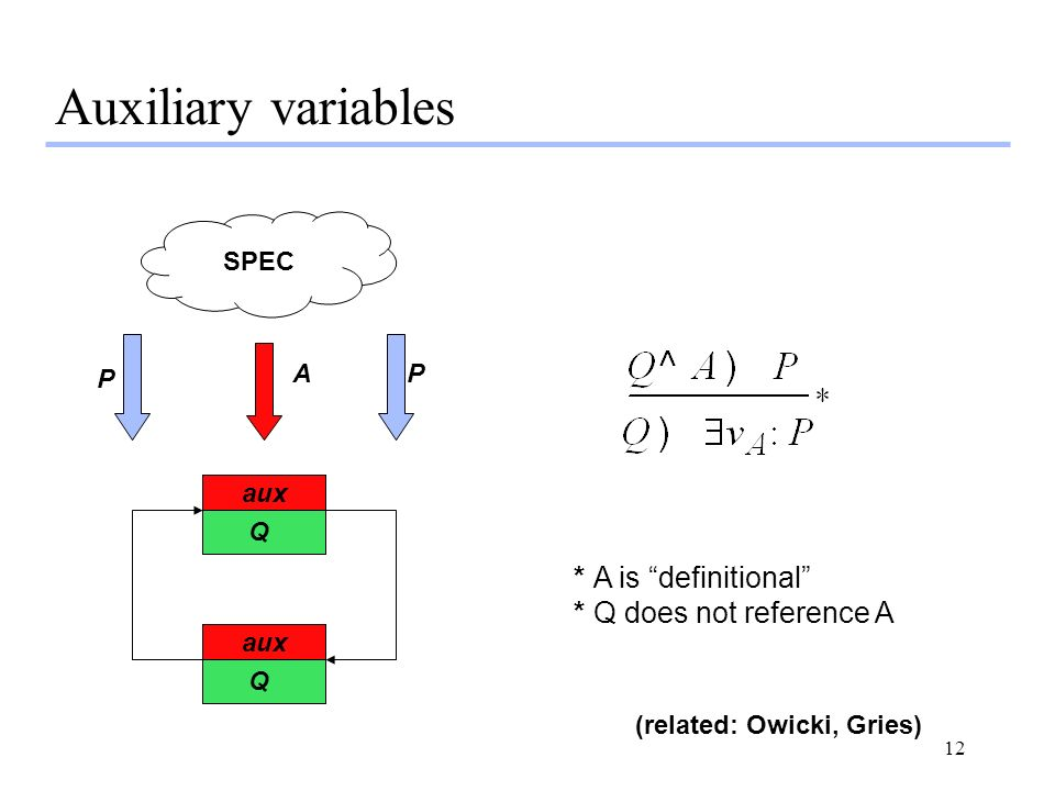 12 SPEC Auxiliary variables aux P PA Q Q * A is definitional * Q does not reference A (related: Owicki, Gries)