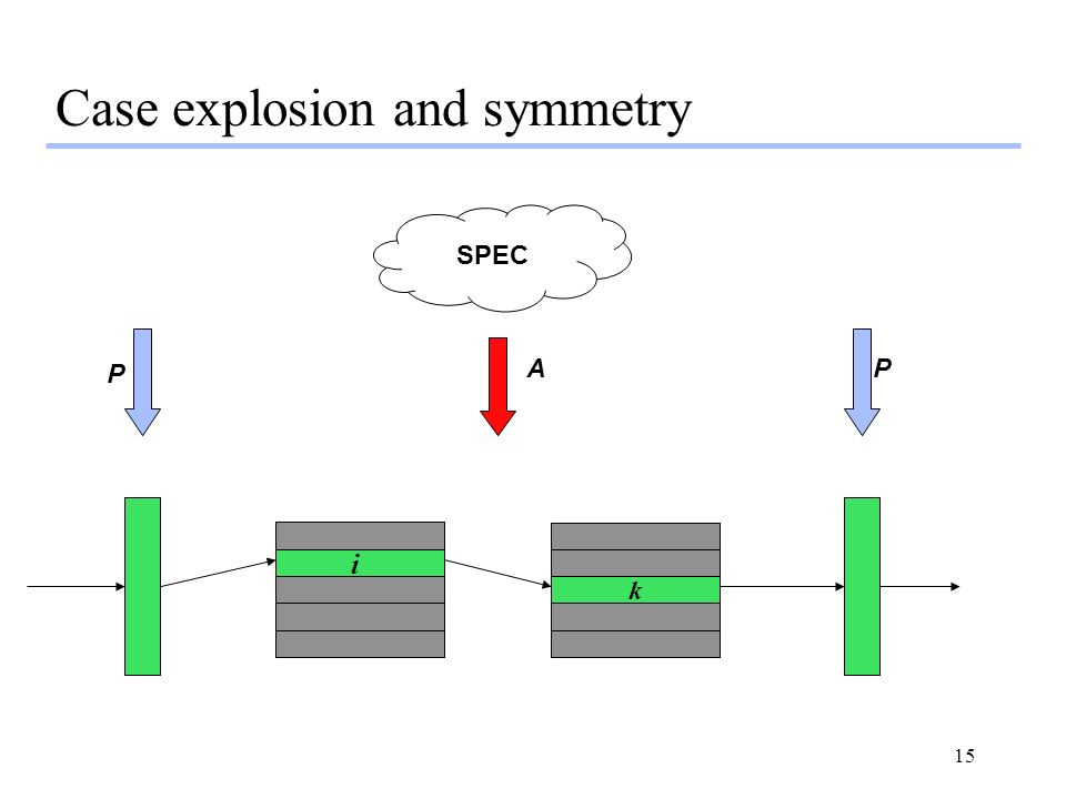 15 SPEC P PA Case explosion and symmetry i k