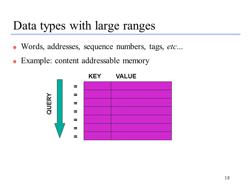 18 Data types with large ranges l Words, addresses, sequence numbers, tags, etc...