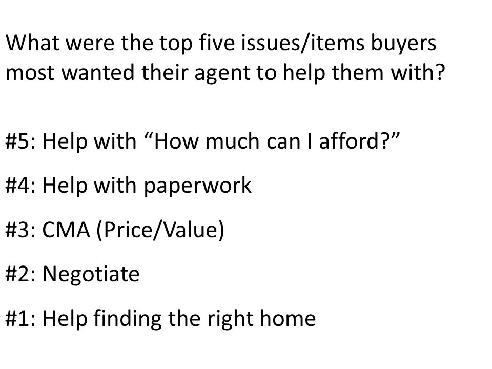 What were the top five issues/items buyers most wanted their agent to help them with.
