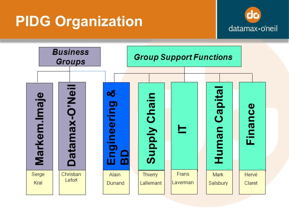 PIDG Organization Markem.Imaje Datamax-ONeil Engineering & BD Supply Chain FinanceHuman Capital Business Groups Group Support Functions Serge Kral Alain Dunand Thierry Lallemant Hervé Claret Frans Laverman Mark Salsbury IT Christian Lefort