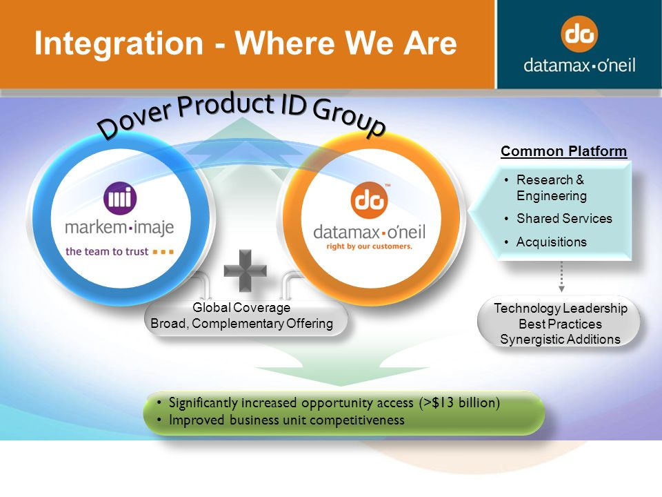 Integration - Where We Are Global Coverage Broad, Complementary Offering Technology Leadership Best Practices Synergistic Additions Common Platform Research & Engineering Shared Services Acquisitions Research & Engineering Shared Services Acquisitions Significantly increased opportunity access (>$13 billion) Improved business unit competitiveness