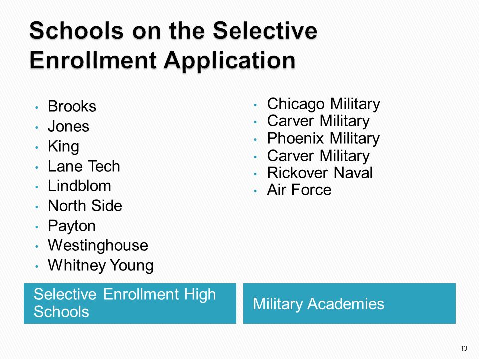 13 Selective Enrollment High Schools Military Academies Brooks Jones King Lane Tech Lindblom North Side Payton Westinghouse Whitney Young Chicago Military Carver Military Phoenix Military Carver Military Rickover Naval Air Force