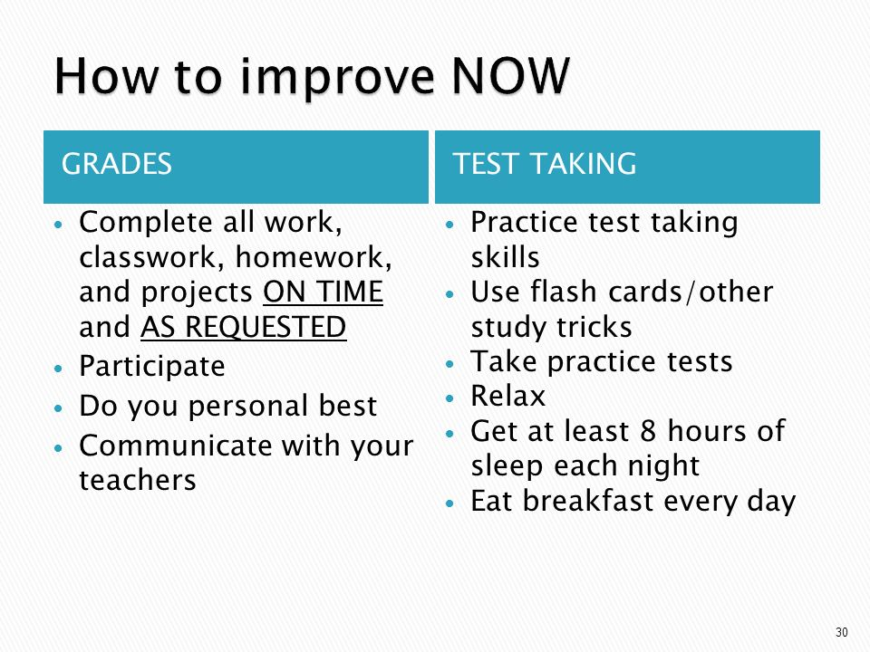 30 GRADESTEST TAKING Complete all work, classwork, homework, and projects ON TIME and AS REQUESTED Participate Do you personal best Communicate with your teachers Practice test taking skills Use flash cards/other study tricks Take practice tests Relax Get at least 8 hours of sleep each night Eat breakfast every day