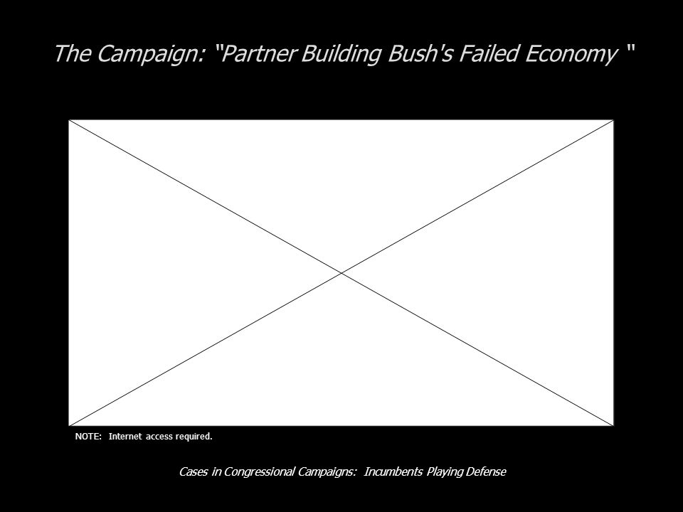 Cases in Congressional Campaigns: Incumbents Playing Defense The Campaign: Partner Building Bush s Failed Economy NOTE: Internet access required.