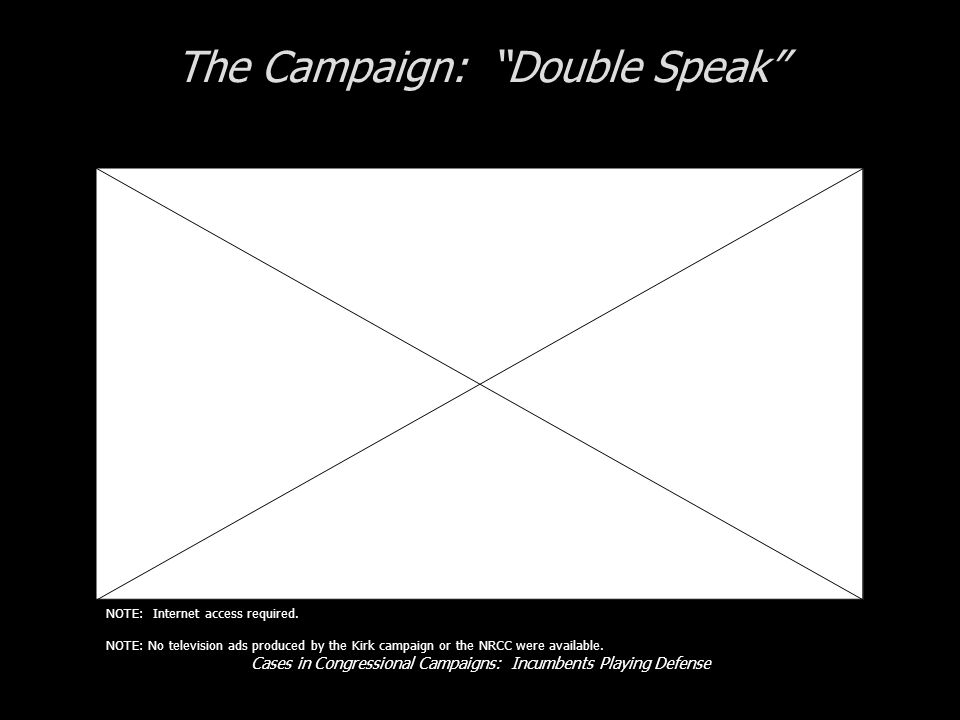 Cases in Congressional Campaigns: Incumbents Playing Defense The Campaign: Double Speak NOTE: Internet access required.