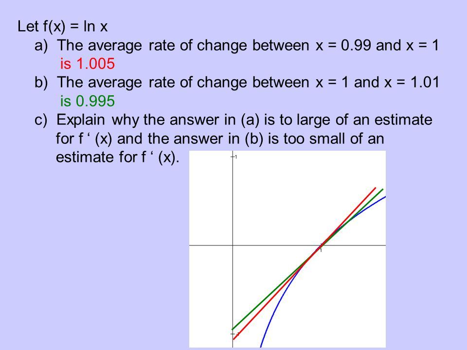 Let f(x) = ln x a) The average rate of change between x = 0.99 and x = 1 is 1.005 b) The average rate of change between x = 1 and x = 1.01 is 0.995 c) Explain why the answer in (a) is to large of an estimate for f (x) and the answer in (b) is too small of an estimate for f (x).