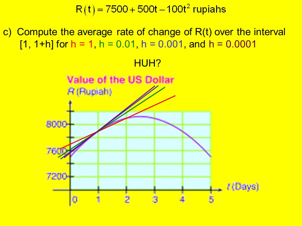 c) Compute the average rate of change of R(t) over the interval [1, 1+h] for h = 1, h = 0.01, h = 0.001, and h = 0.0001 HUH
