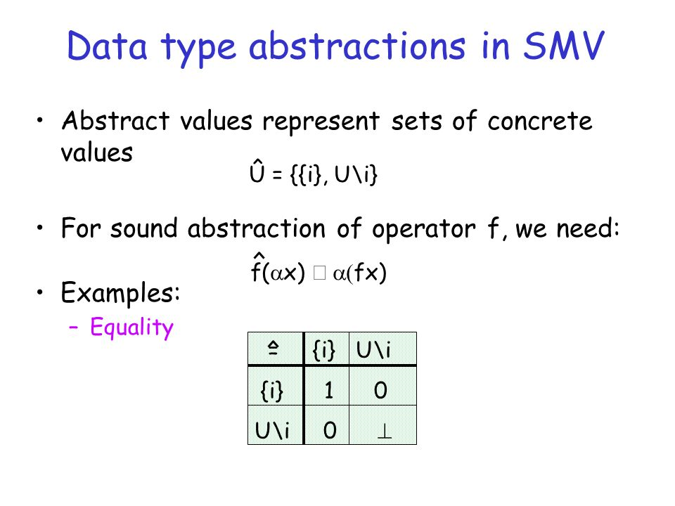 = {i} U\i {i} 1 0 U\i 0 Data type abstractions in SMV Abstract values represent sets of concrete values For sound abstraction of operator f, we need: Examples: –Equality Û = {{i}, U\i} f( x) fx)