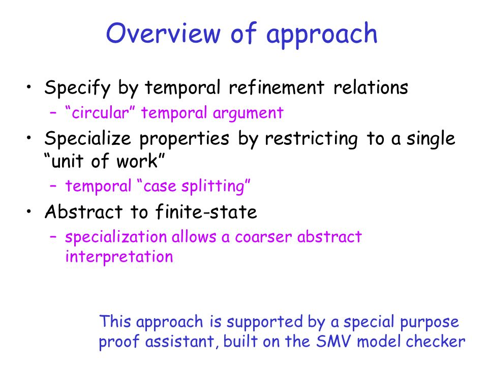 Overview of approach Specify by temporal refinement relations –circular temporal argument Specialize properties by restricting to a single unit of work –temporal case splitting Abstract to finite-state –specialization allows a coarser abstract interpretation This approach is supported by a special purpose proof assistant, built on the SMV model checker