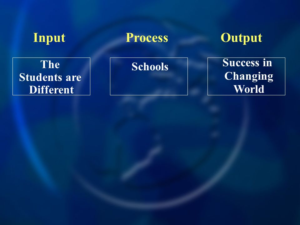 The Students are Different Schools Success in Changing World InputProcessOutput