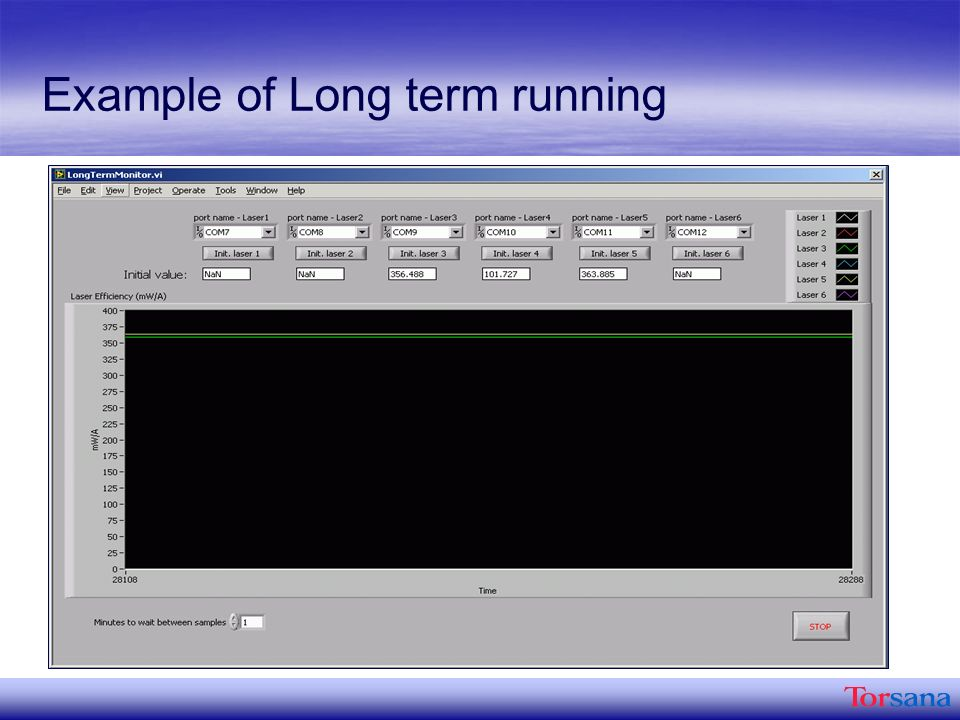 Example of Long term running