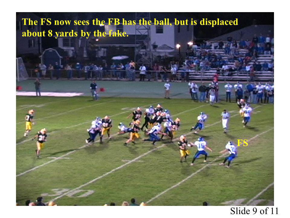 Slide 9 of 11 The FS now sees the FB has the ball, but is displaced about 8 yards by the fake. FS