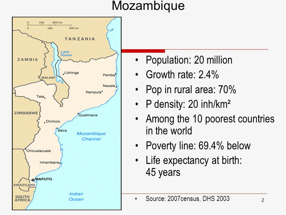 2 Mozambique Population: 20 million Growth rate: 2.4% Pop in rural area: 70% P density: 20 inh/km² Among the 10 poorest countries in the world Poverty line: 69.4% below Life expectancy at birth: 45 years Source: 2007census, DHS 2003