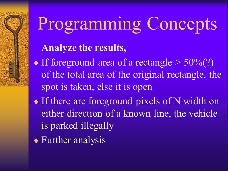 Programming Concepts Analyze the results, If foreground area of a rectangle > 50%( ) of the total area of the original rectangle, the spot is taken, else it is open If there are foreground pixels of N width on either direction of a known line, the vehicle is parked illegally Further analysis