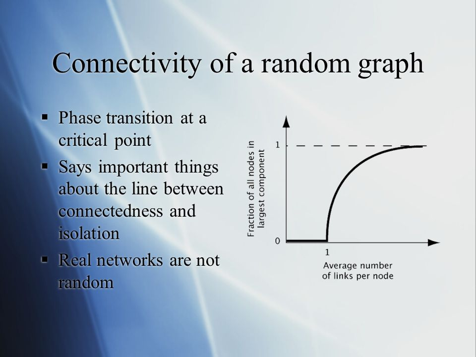 Connectivity of a random graph Phase transition at a critical point Says important things about the line between connectedness and isolation Real networks are not random Phase transition at a critical point Says important things about the line between connectedness and isolation Real networks are not random
