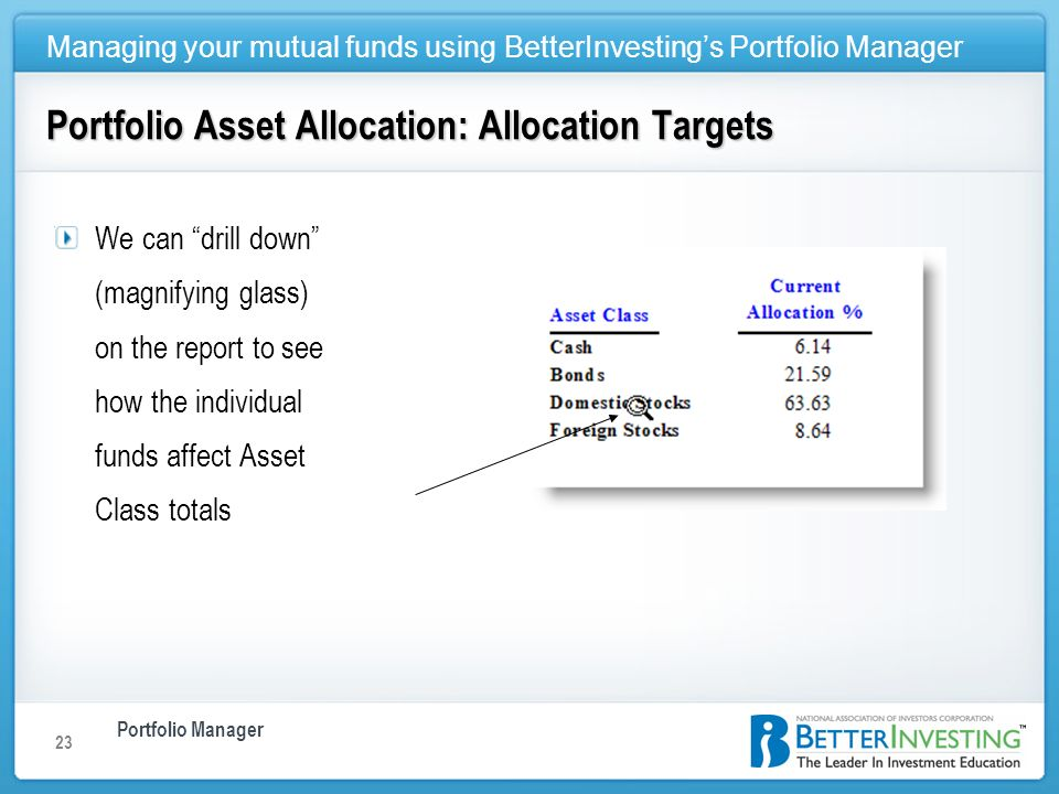 Portfolio Manager Managing your mutual funds using BetterInvestings Portfolio Manager 23 We can drill down (magnifying glass) on the report to see how the individual funds affect Asset Class totals Portfolio Asset Allocation: Allocation Targets