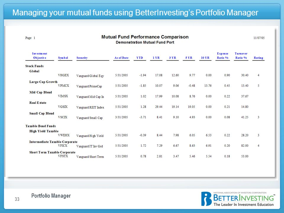Portfolio Manager Managing your mutual funds using BetterInvestings Portfolio Manager 33