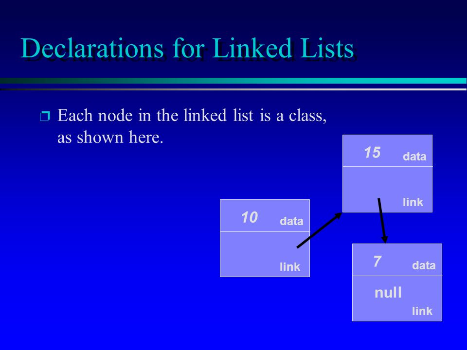p p Each node in the linked list is a class, as shown here.