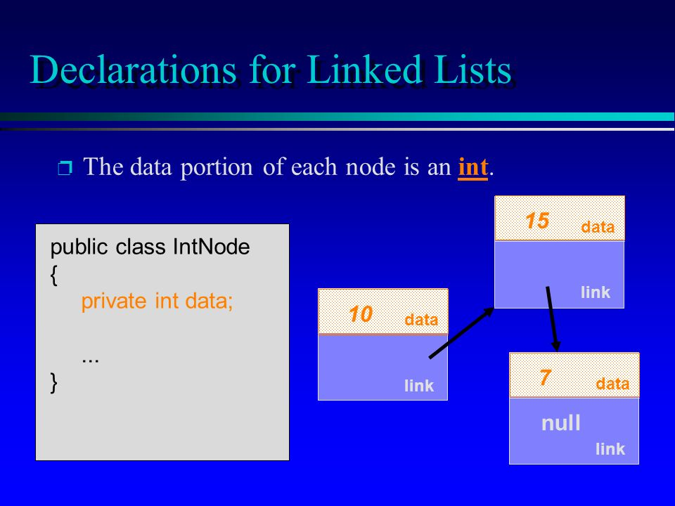 data link 7 p p The data portion of each node is an int.