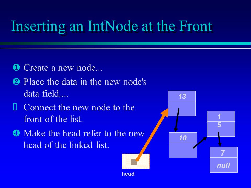 Inserting an IntNode at the Front null head 13 ¶Create a new node...