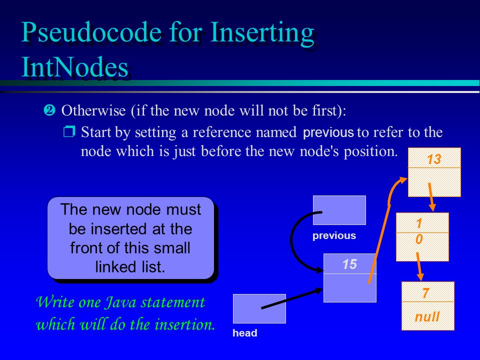 Pseudocode for Inserting IntNodes null head ·Otherwise (if the new node will not be first): Start by setting a reference named previous to refer to the node which is just before the new node s position.