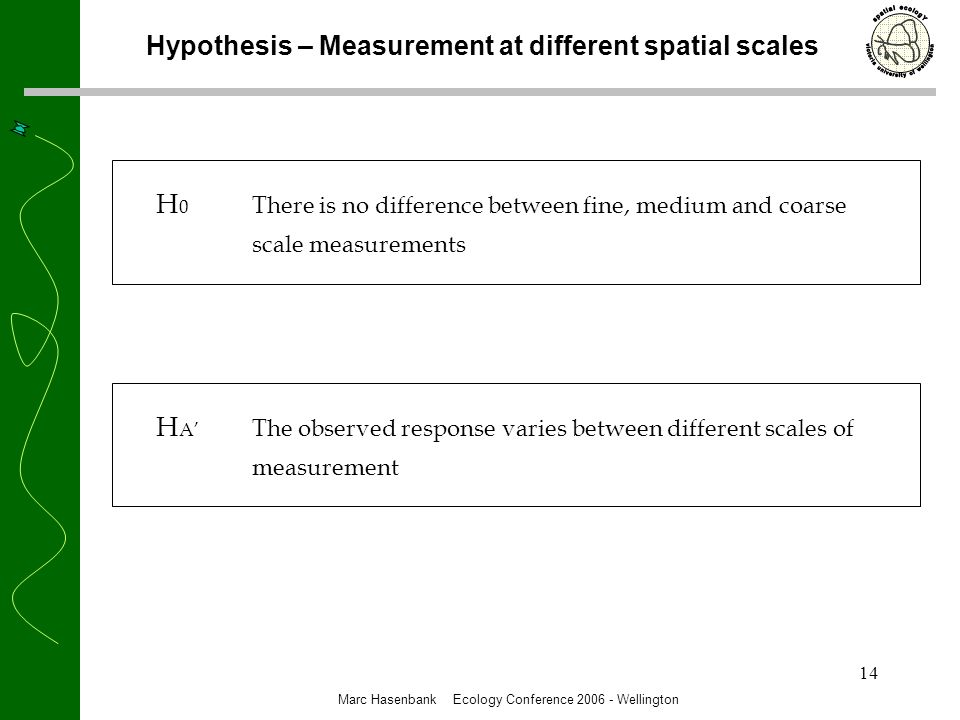 14 Hypothesis – Measurement at different spatial scales H 0 There is no difference between fine, medium and coarse scale measurements H A The observed response varies between different scales of measurement Marc Hasenbank Ecology Conference 2006 - Wellington