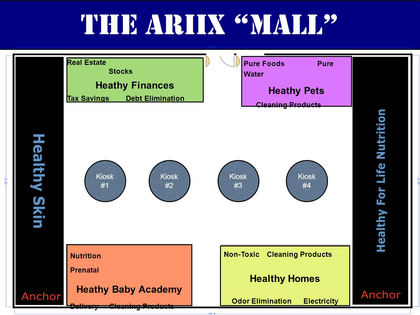 Kiosk #1 Kiosk #2 Kiosk #3 Kiosk #4 The ARIIX Mall Real Estate Stocks Heathy Finances Tax Savings Debt Elimination Nutrition Prenatal Heathy Baby Academy Delivery Cleaning Products Non-Toxic Cleaning Products Healthy Homes Odor Elimination Electricity Pure Foods Pure Water Heathy Pets Cleaning Products