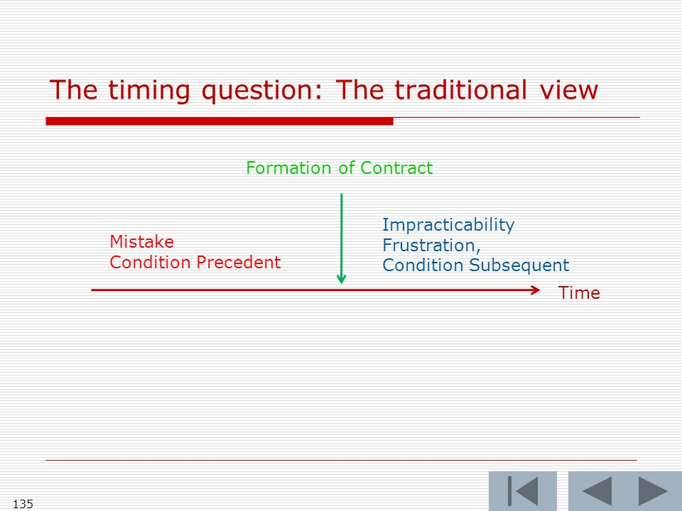 The timing question: The traditional view 135 Time Formation of Contract Mistake Condition Precedent Impracticability Frustration, Condition Subsequent