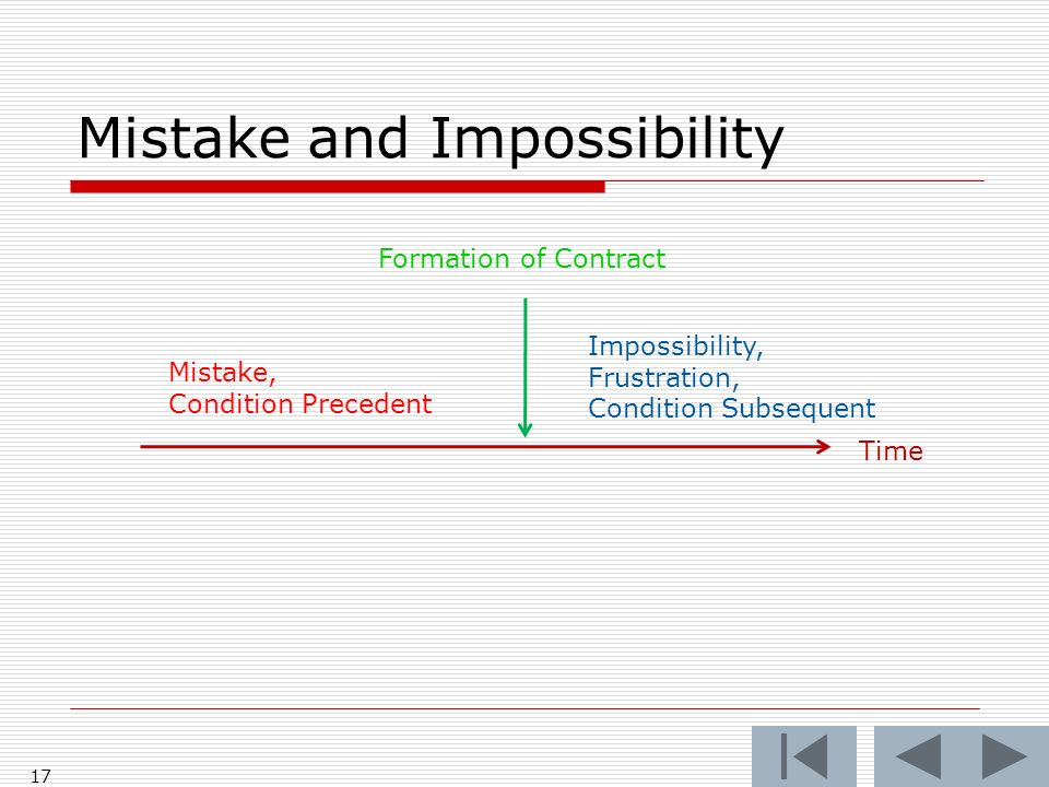 Mistake and Impossibility 17 Time Formation of Contract Mistake, Condition Precedent Impossibility, Frustration, Condition Subsequent