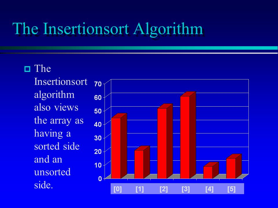 The Insertionsort Algorithm p p The Insertionsort algorithm also views the array as having a sorted side and an unsorted side.