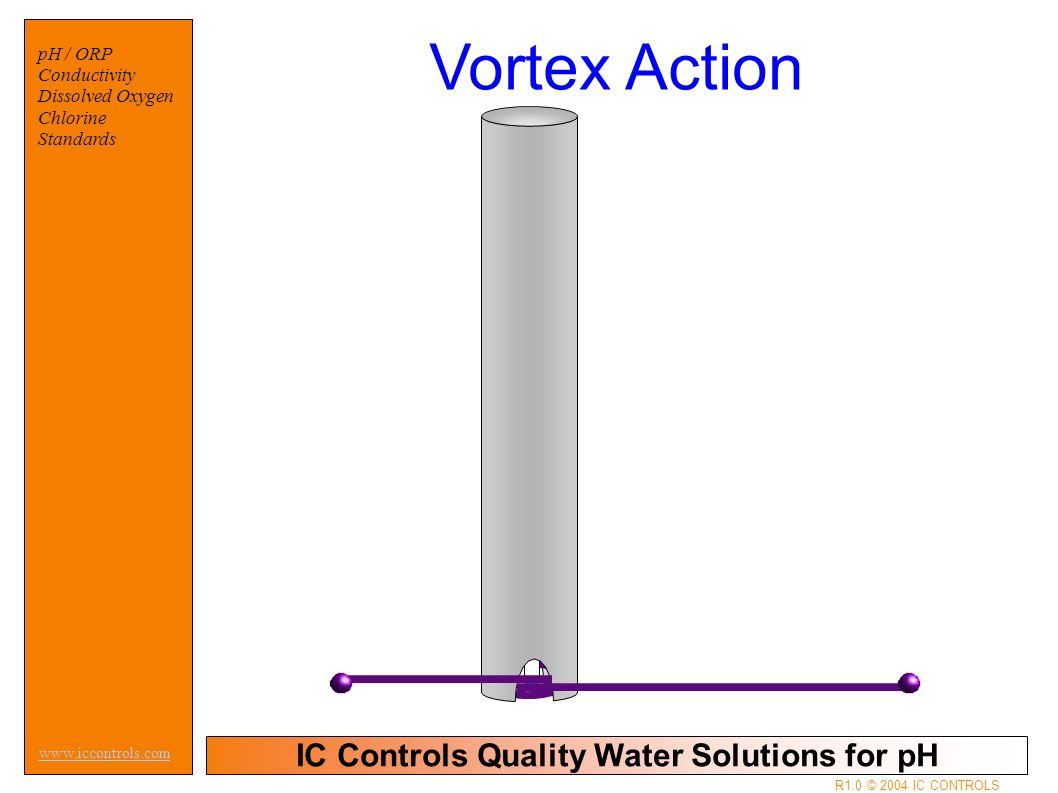 IC Controls Quality Water Solutions for pH   pH / ORP Conductivity Dissolved Oxygen Chlorine Standards R1.0 © 2004 IC CONTROLS Vortex Action