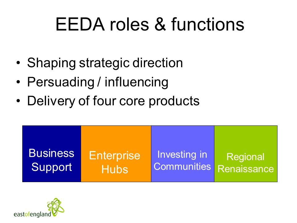 EEDA roles & functions Shaping strategic direction Persuading / influencing Delivery of four core products Business Support Enterprise Hubs Investing in Communities Regional Renaissance