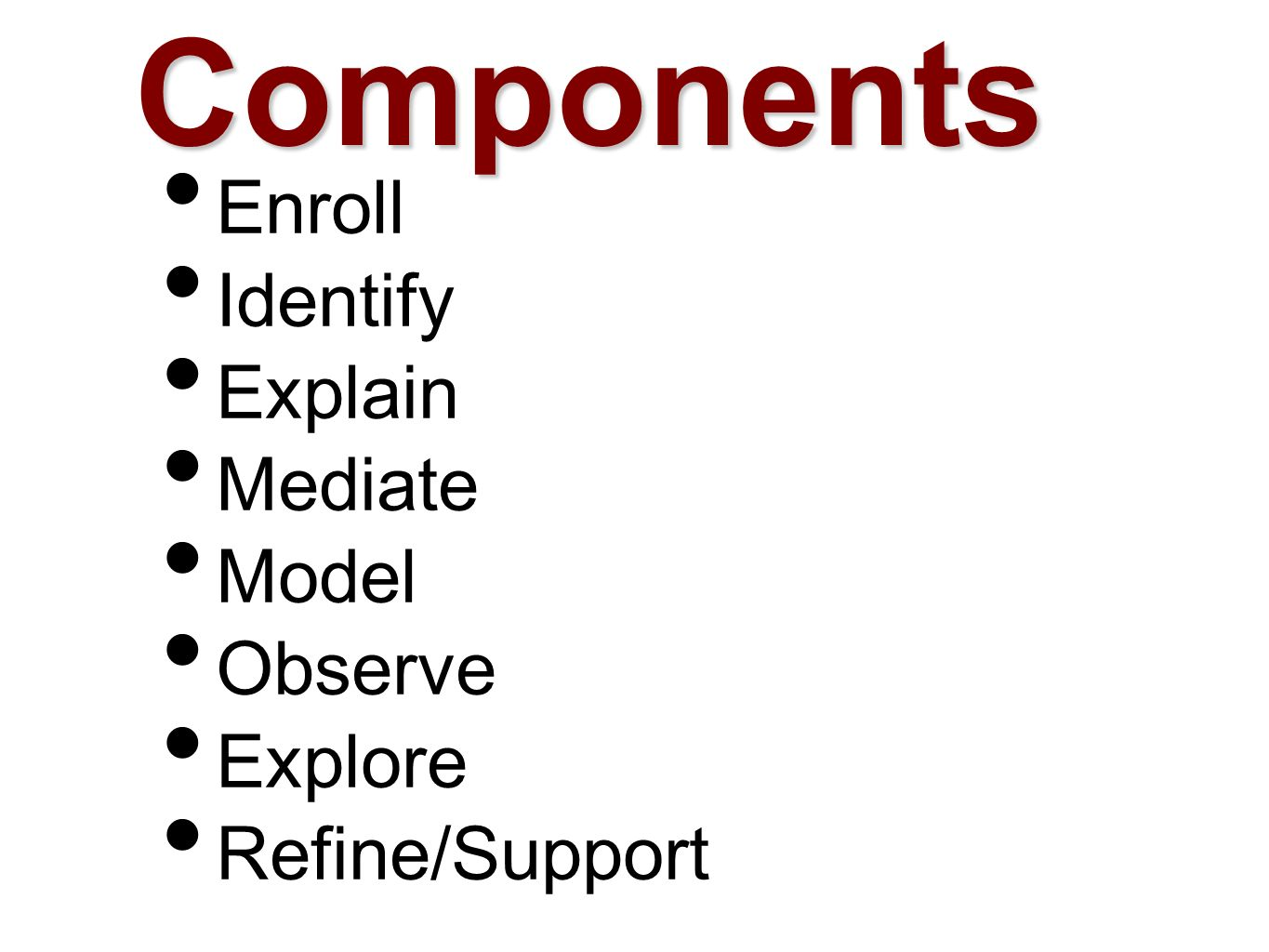 Components Enroll Identify Explain Mediate Model Observe Explore Refine/Support
