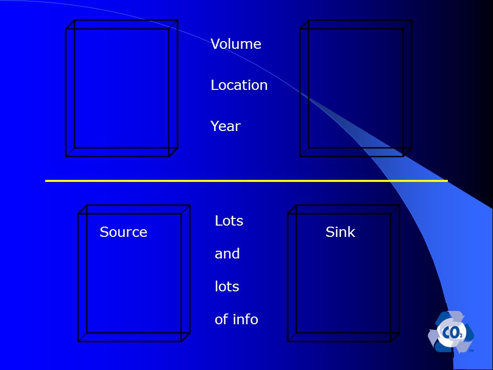 Volume Location Year Lots and lots of info SourceSink