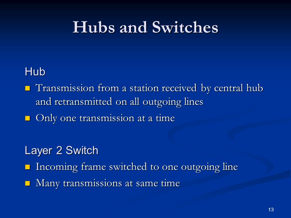 13 Hubs and Switches Hub Transmission from a station received by central hub and retransmitted on all outgoing lines Transmission from a station received by central hub and retransmitted on all outgoing lines Only one transmission at a time Only one transmission at a time Layer 2 Switch Incoming frame switched to one outgoing line Incoming frame switched to one outgoing line Many transmissions at same time Many transmissions at same time