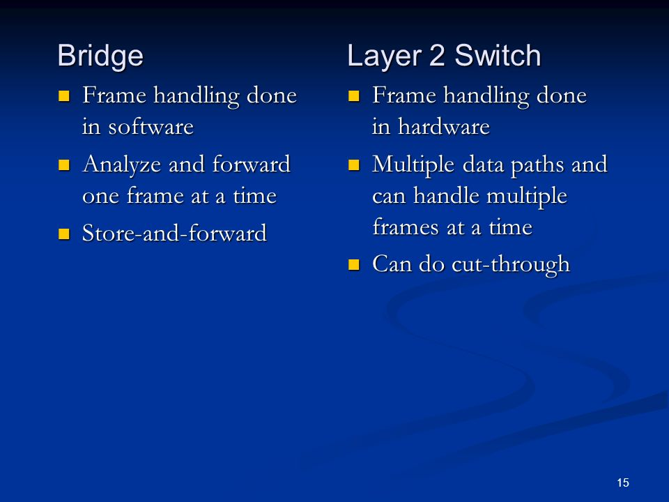 15 Bridge Frame handling done in software Frame handling done in software Analyze and forward one frame at a time Analyze and forward one frame at a time Store-and-forward Store-and-forward Layer 2 Switch Frame handling done in hardware Multiple data paths and can handle multiple frames at a time Can do cut-through