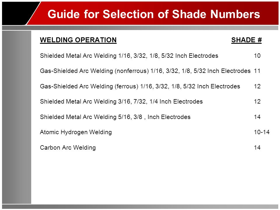 Guide for Selection of Shade Numbers WELDING OPERATION SHADE # Shielded Metal Arc Welding 1/16, 3/32, 1/8, 5/32 Inch Electrodes 10 Gas-Shielded Arc Welding (nonferrous) 1/16, 3/32, 1/8, 5/32 Inch Electrodes 11 Gas-Shielded Arc Welding (ferrous) 1/16, 3/32, 1/8, 5/32 Inch Electrodes 12 Shielded Metal Arc Welding 3/16, 7/32, 1/4 Inch Electrodes 12 Shielded Metal Arc Welding 5/16, 3/8, Inch Electrodes 14 Atomic Hydrogen Welding Carbon Arc Welding 14