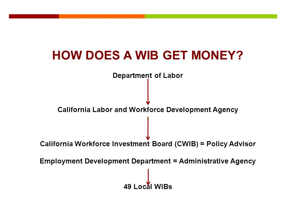 HOW DOES A WIB GET MONEY.