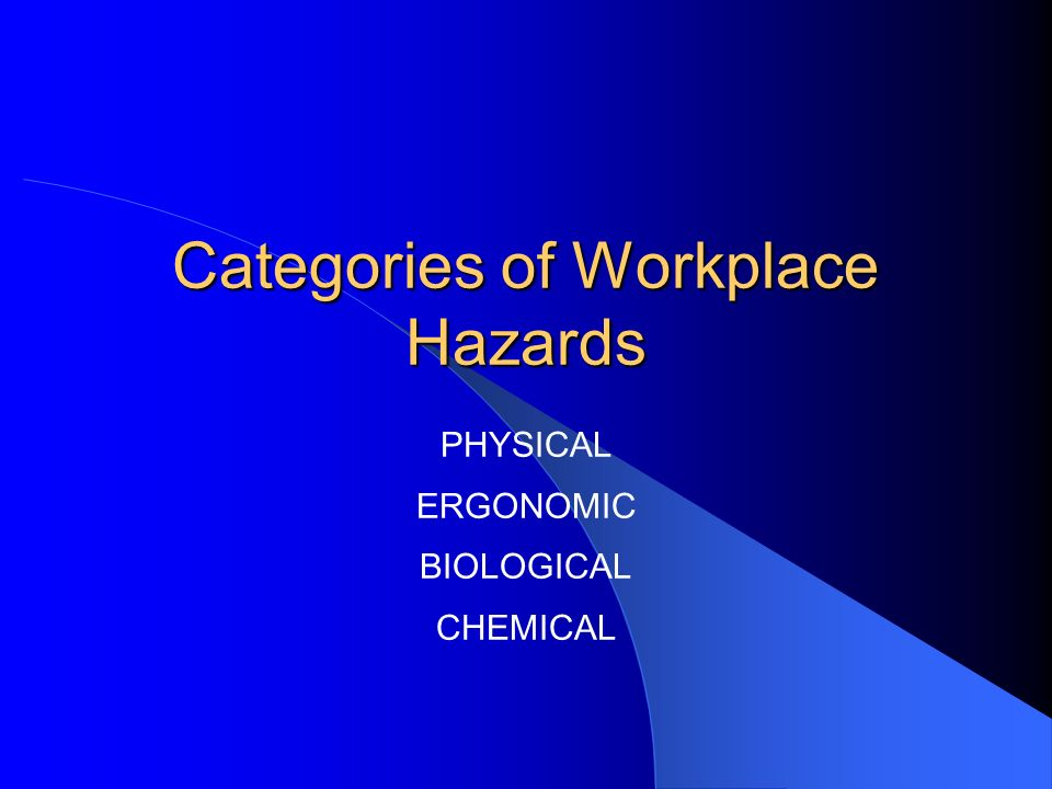Categories of Workplace Hazards PHYSICAL ERGONOMIC BIOLOGICAL CHEMICAL