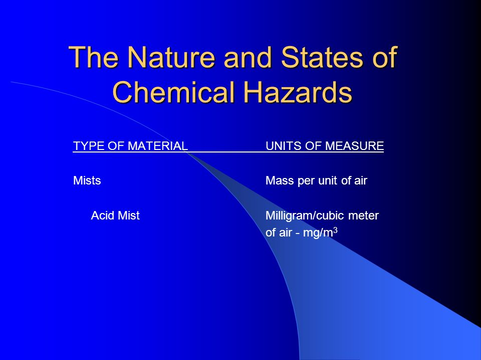 The Nature and States of Chemical Hazards TYPE OF MATERIALUNITS OF MEASURE MistsMass per unit of air Acid MistMilligram/cubic meter of air - mg/m 3