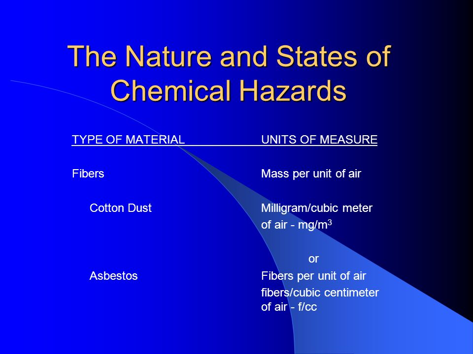 The Nature and States of Chemical Hazards TYPE OF MATERIALUNITS OF MEASURE FibersMass per unit of air Cotton DustMilligram/cubic meter of air - mg/m 3 or AsbestosFibers per unit of air fibers/cubic centimeter of air - f/cc