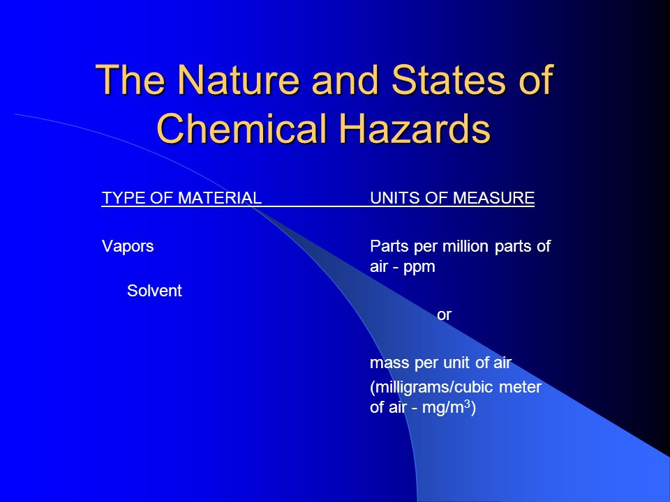 The Nature and States of Chemical Hazards TYPE OF MATERIALUNITS OF MEASURE VaporsParts per million parts of air - ppm Solvent or mass per unit of air (milligrams/cubic meter of air - mg/m 3 )