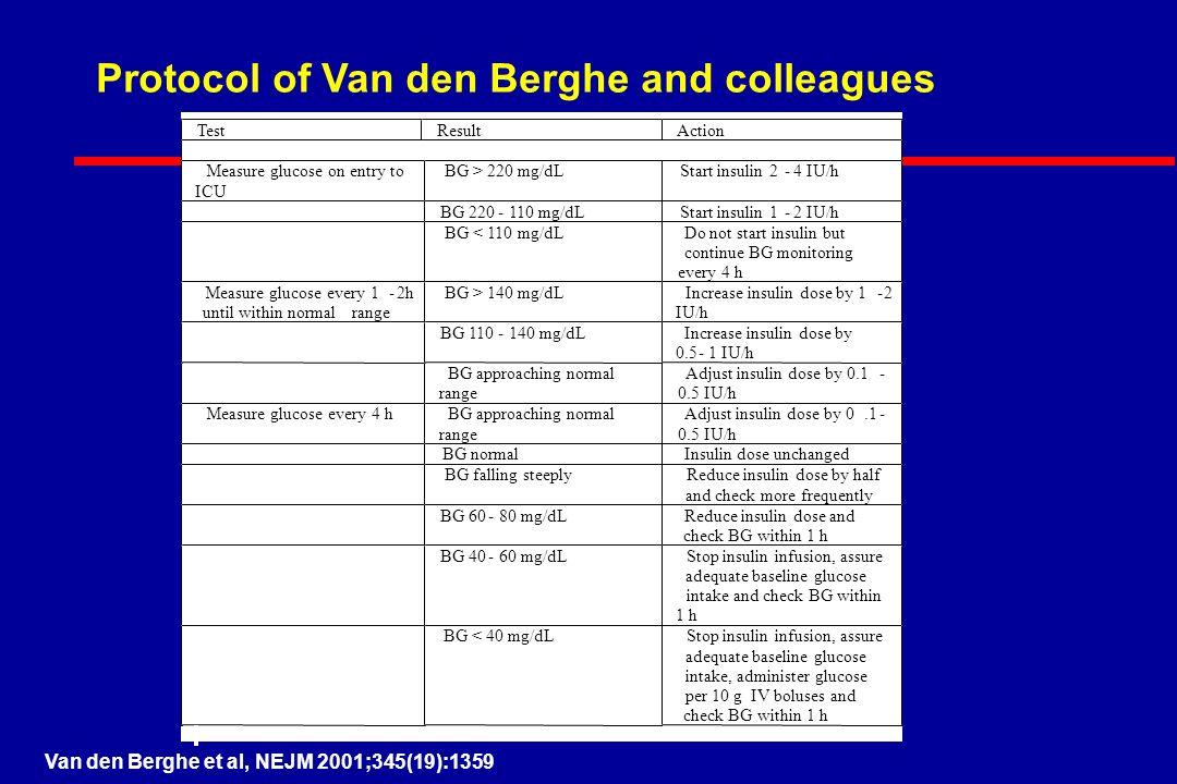 Protocol of Van den Berghe and colleagues Van den Berghe et al, NEJM 2001;345(19):1359