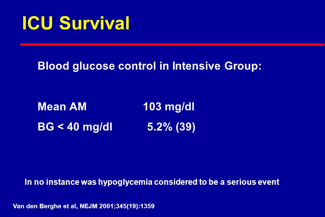 ICU Survival Blood glucose control in Intensive Group: Mean AM 103 mg/dl BG < 40 mg/dl 5.2% (39) Van den Berghe et al, NEJM 2001;345(19):1359 In no instance was hypoglycemia considered to be a serious event