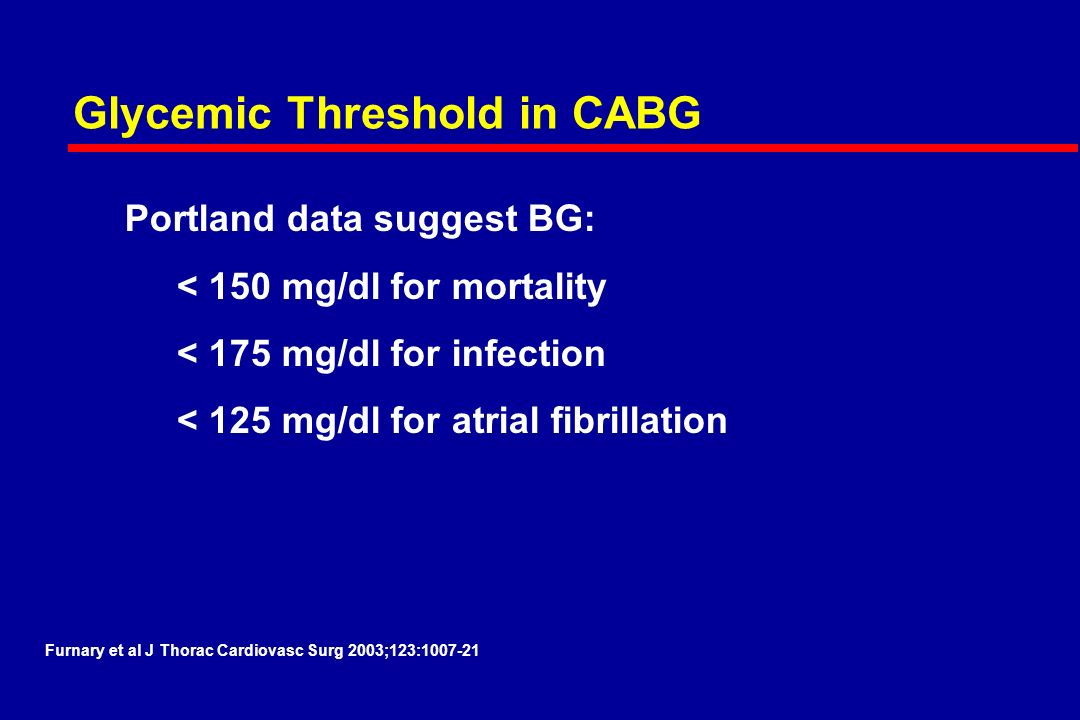 Glycemic Threshold in CABG Portland data suggest BG: < 150 mg/dl for mortality < 175 mg/dl for infection < 125 mg/dl for atrial fibrillation Furnary et al J Thorac Cardiovasc Surg 2003;123: